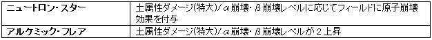 d5593-335-232296-3